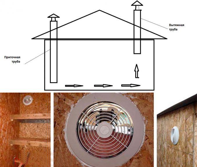Тепловой вентилятор в курятнике