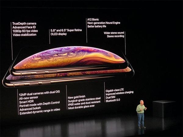 Основные характеристики iPhone XS и XS MAX