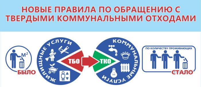 Новая система обращения с ТКО