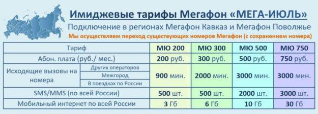 Имеджевые тарифы Мегафона