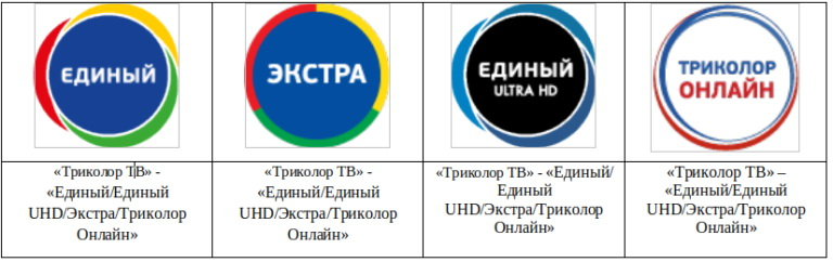Варианты тарифных планов Tricolor TV