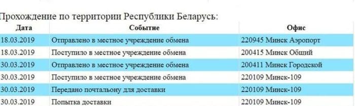 Прохождение письма через отделение Минск общий