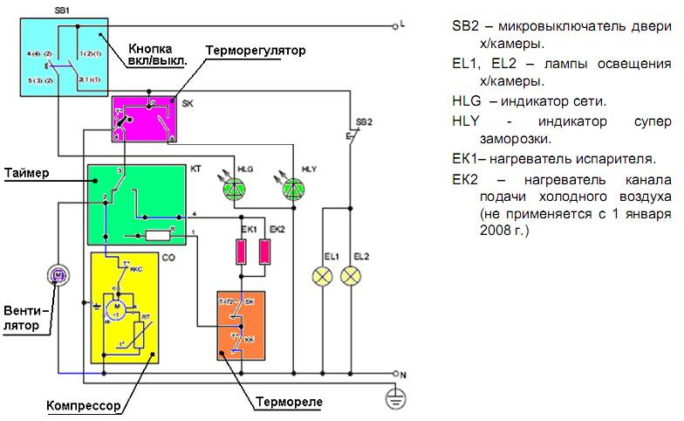 Схема работы холодильника с суперзаморозкой