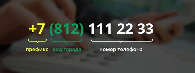 Структура номера телефона