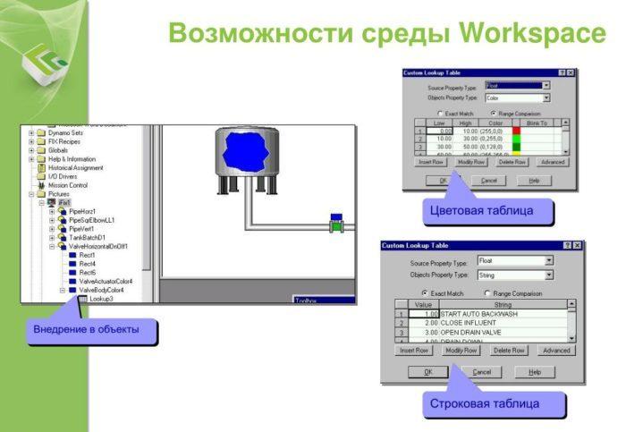 Возможности интерактивной среды Workspace