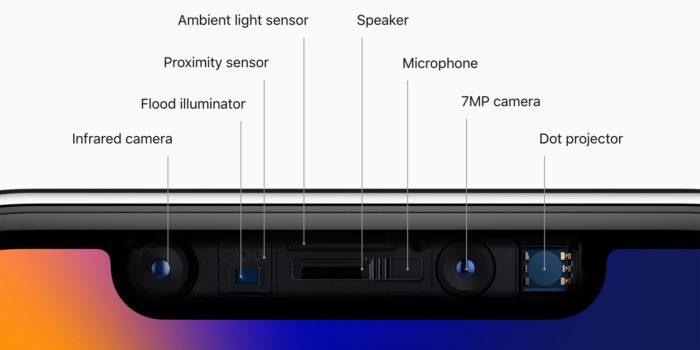 Размещение датчиков и камер в iPhone X