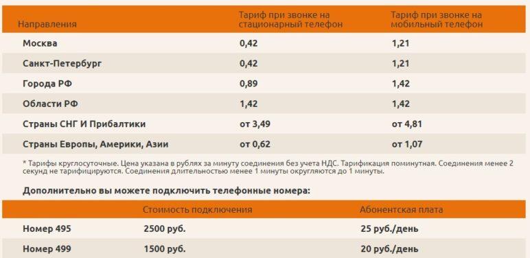 Тарифы на услуги Пауэр Телеком