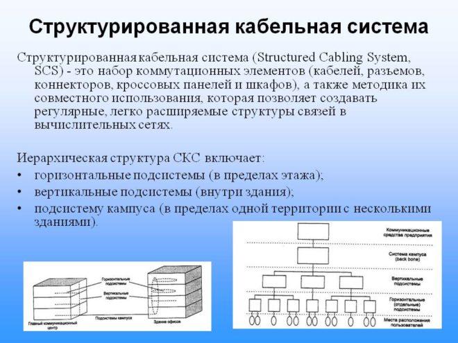 Иерархическая структура СКС