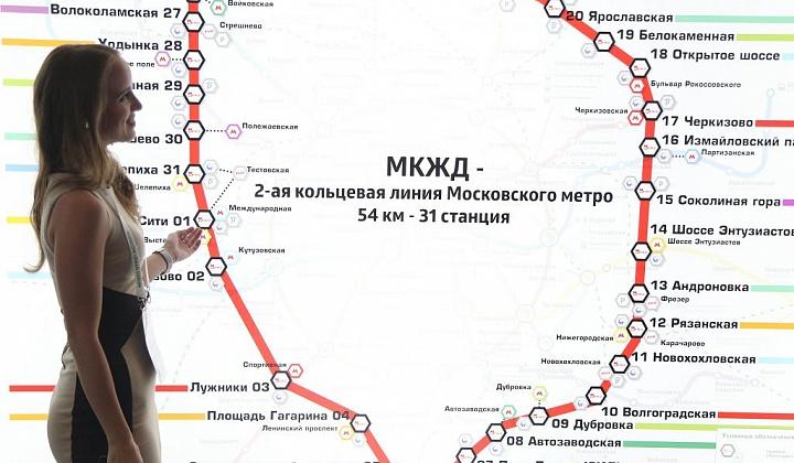Вторая кольцевая линия московского метро