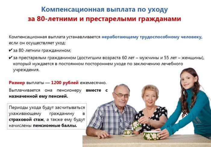 Компенсационные выплаты по уходу за пенсионерами