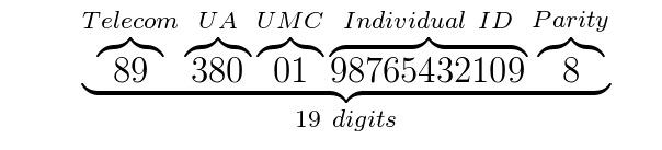 Расшифровка ICCID кода оператора