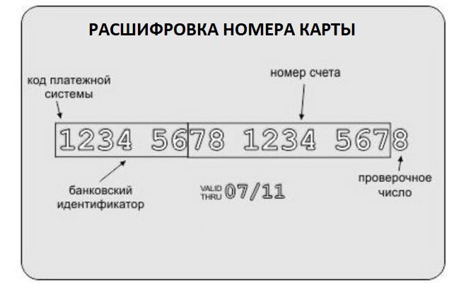 Расшифровка номера карты