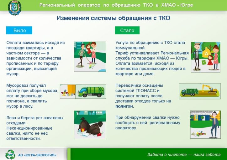 Новая схема обращения с ТКО в ХМАО-Югра