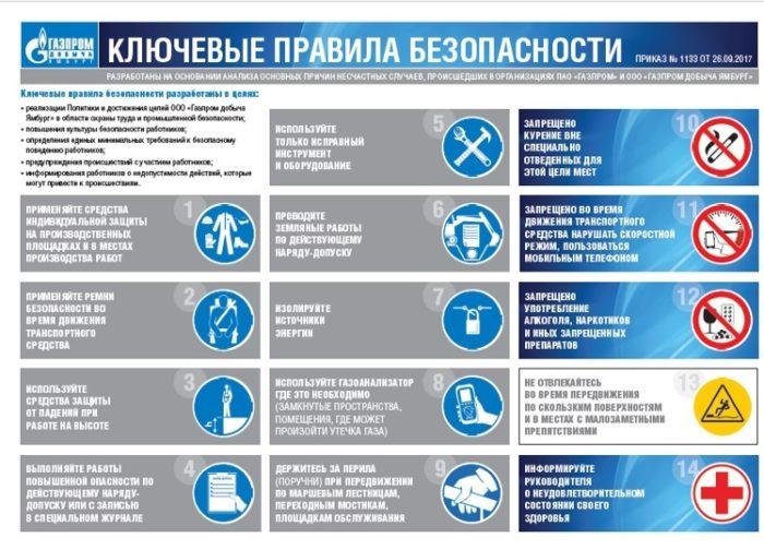 Ключевые правила безопасности ПАО Газпромнефть