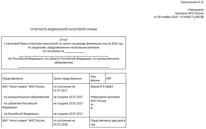 Форма отчета по форме 5-НДФЛ