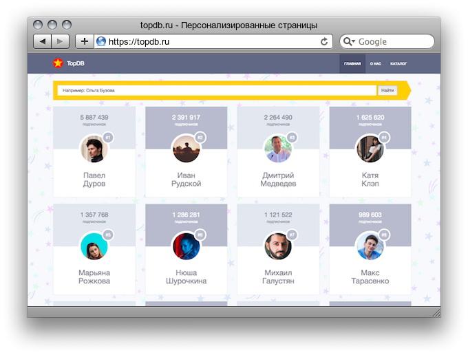 Сведения о пользователях соцсетей на Topdb.ru