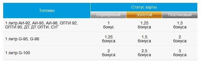 gpn01-min